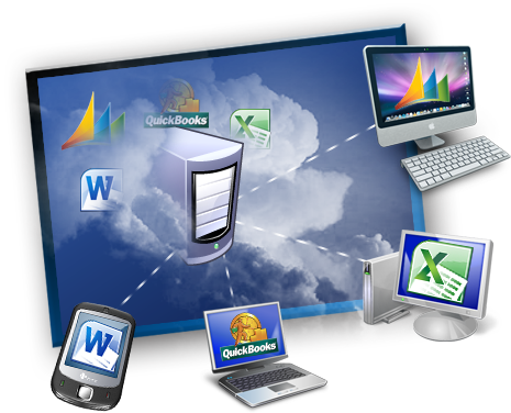 Cloud computing with RASSonline
